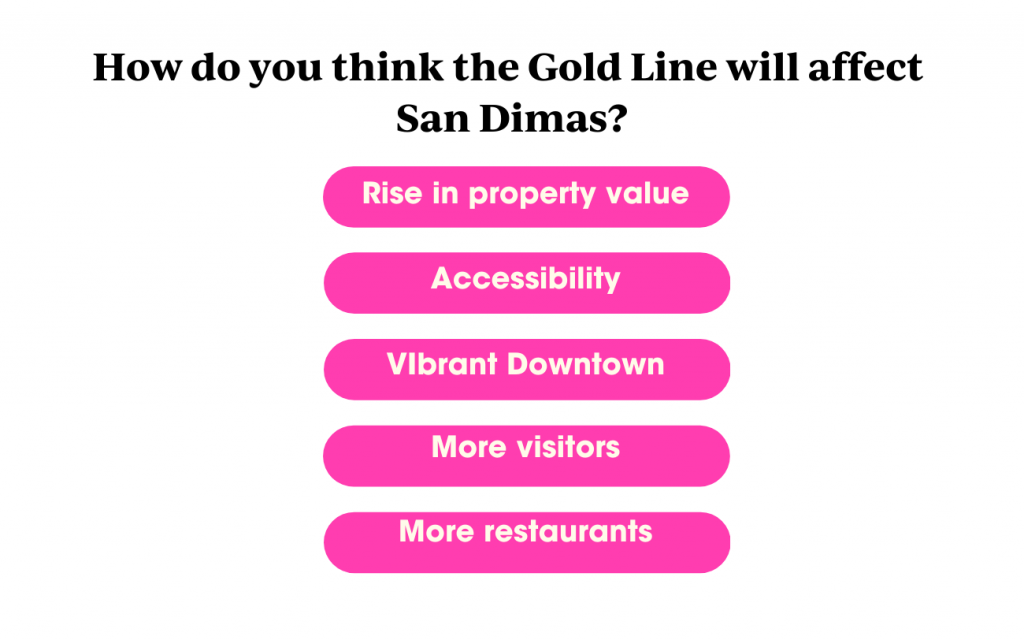 How do you think the Gold Line will affect San Dimas?